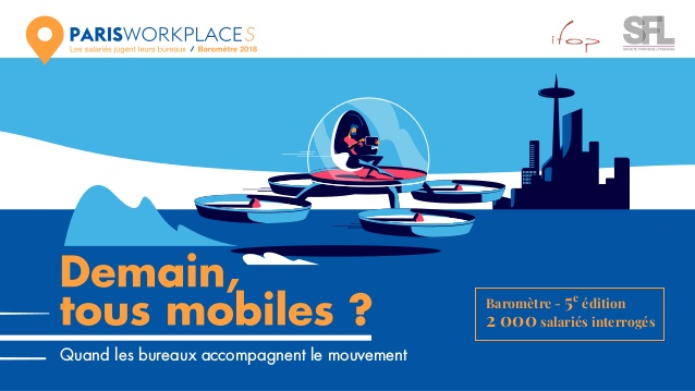 L'allongement du temps de trajet domicile-travail  impacte  le bien-être des salariés,  mais aussi la performance des entreprises (étude exclusive SFL-Ifop)