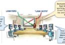Travailler dans un futur numérique:  ergonomie et bien-être